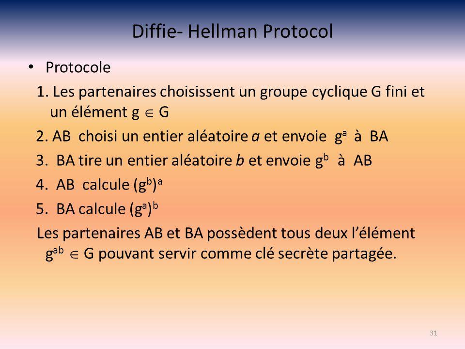 Diffie- Hellman Protocol