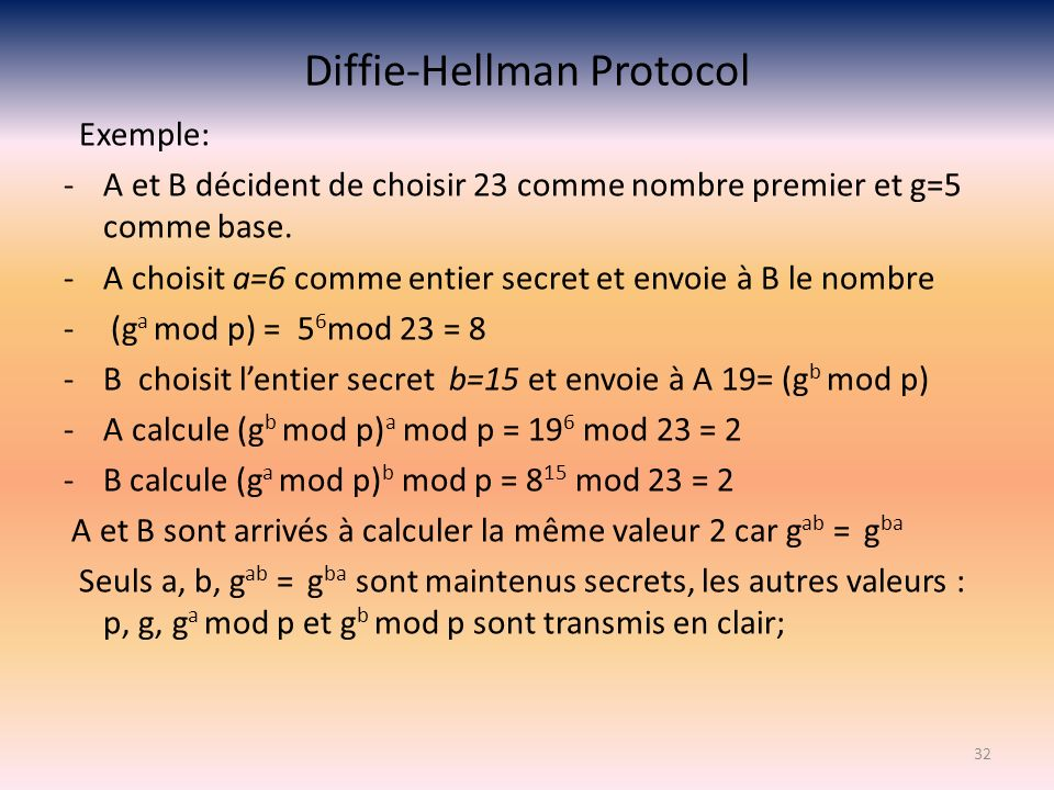 Diffie-Hellman Protocol