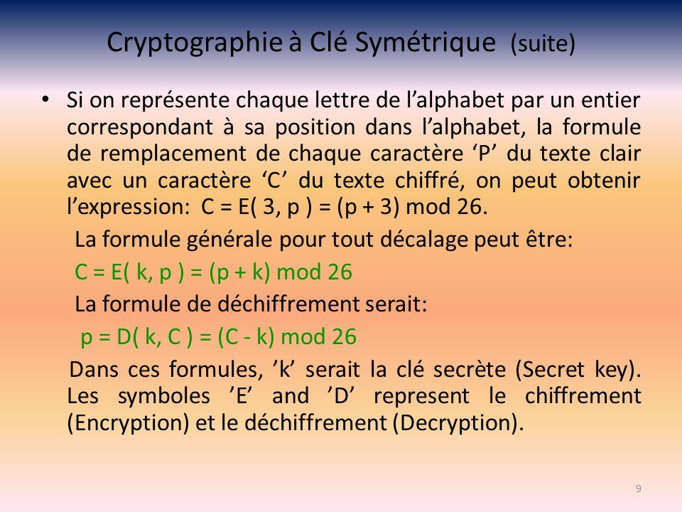 Cryptographie à Clé Symétrique (suite)