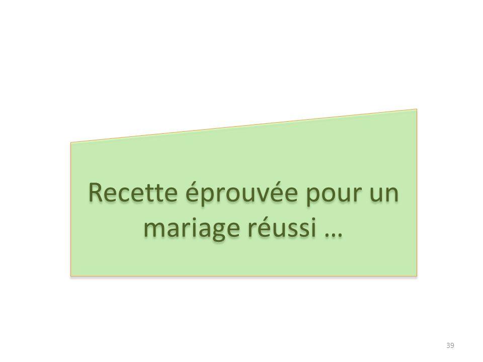 Recette éprouvée pour un mariage réussi …