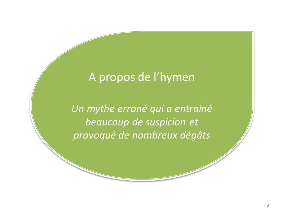 A propos de l'hymen Un mythe erroné qui a entrainé beaucoup de suspicion et provoqué de nombreux dégâts.