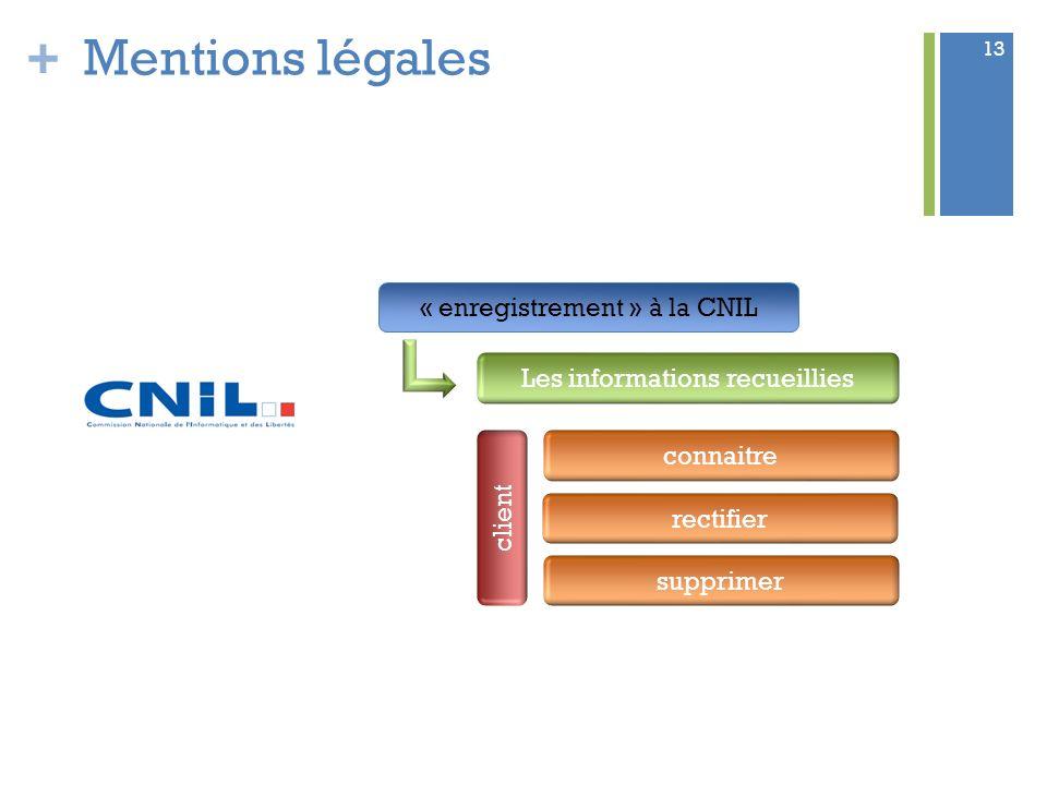 Mentions légales « enregistrement » à la CNIL