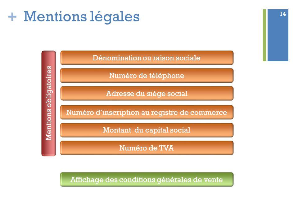 Mentions légales Dénomination ou raison sociale Numéro de téléphone