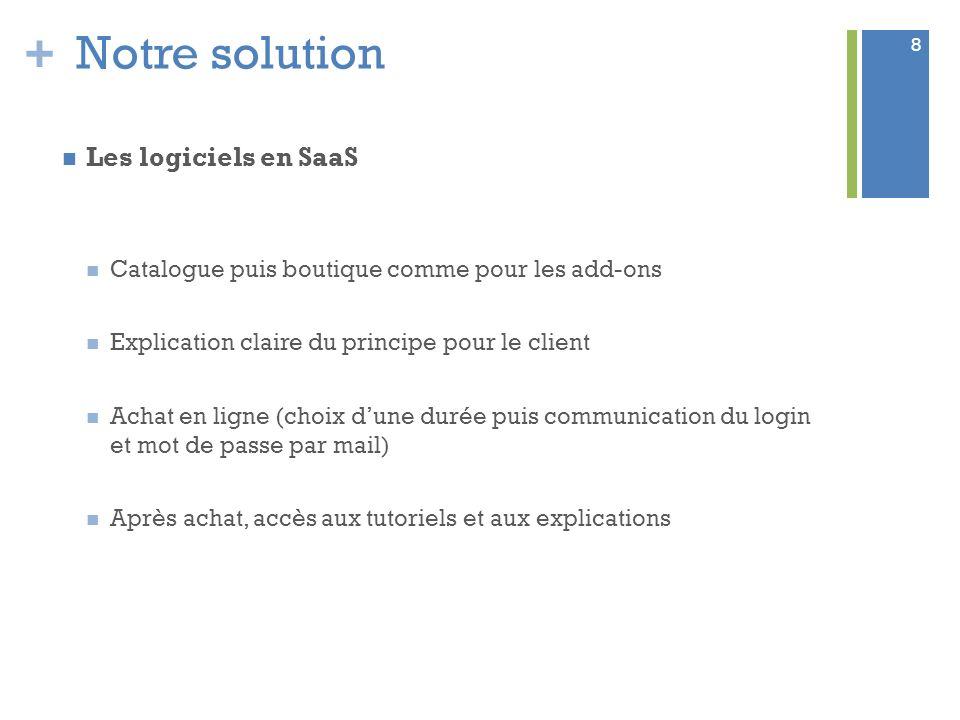 Notre solution Les logiciels en SaaS