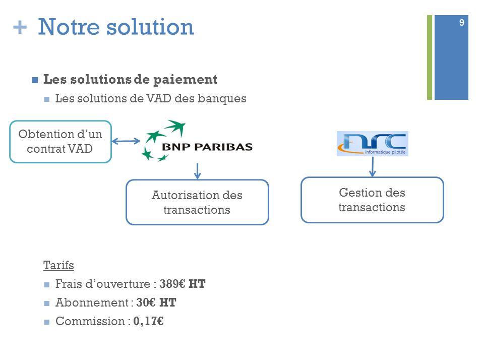 Notre solution Les solutions de paiement