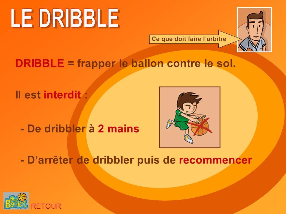 LE DRIBBLE DRIBBLE = frapper le ballon contre le sol.