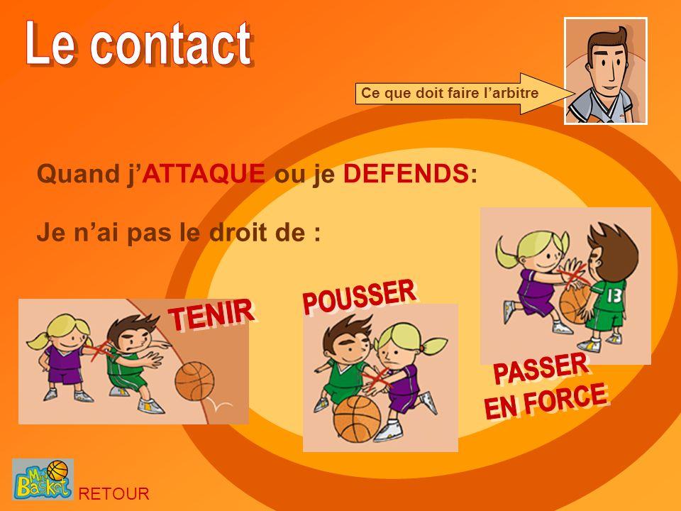 Le contact POUSSER TENIR PASSER EN FORCE