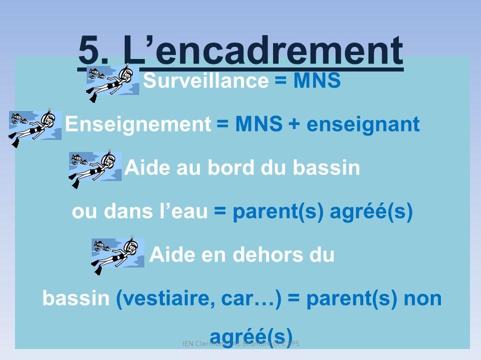 5. L'encadrement Surveillance = MNS Enseignement = MNS + enseignant