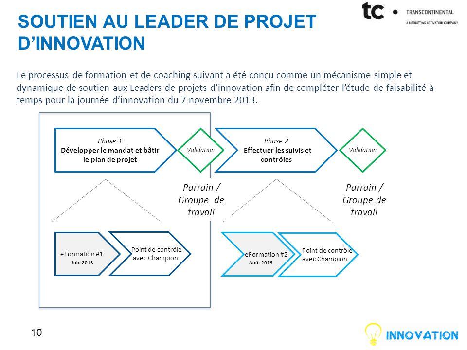 Soutien au Leader de projet d'Innovation