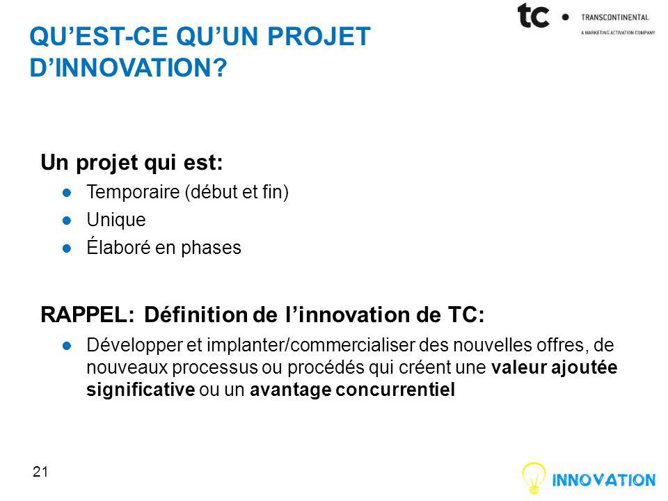 Tude de faisabilit des id es d innovation d velopper le mandat et b tir le plan de projet - Qu est ce qu un plan de coupe ...