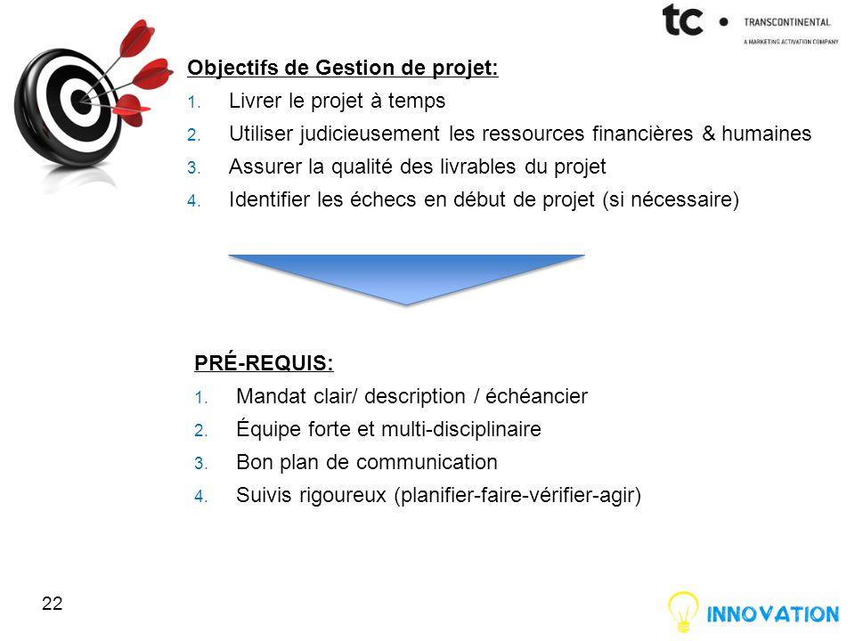 Objectifs de Gestion de projet: