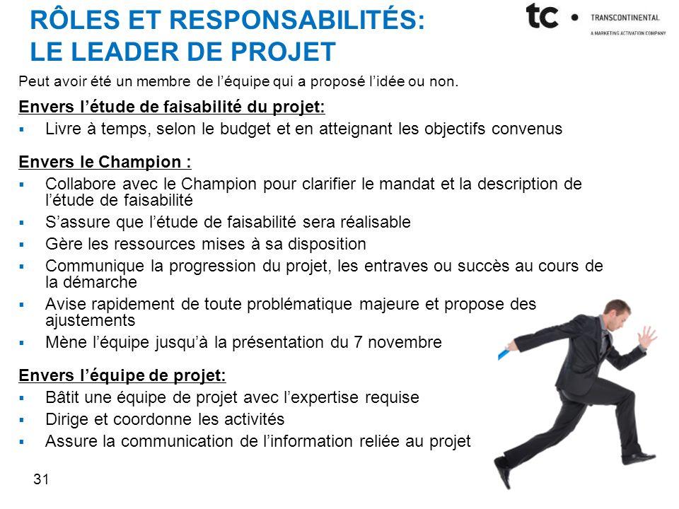 Rôles et responsabilités: le Leader de projet
