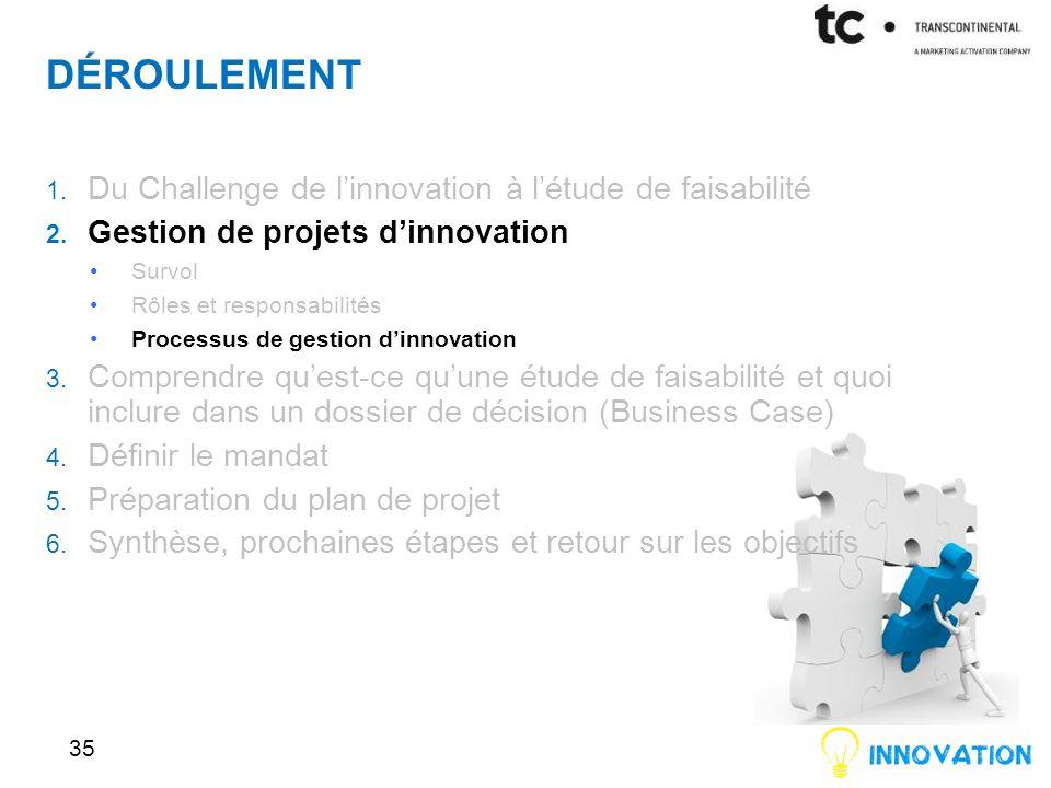 Déroulement Du Challenge de l'innovation à l'étude de faisabilité