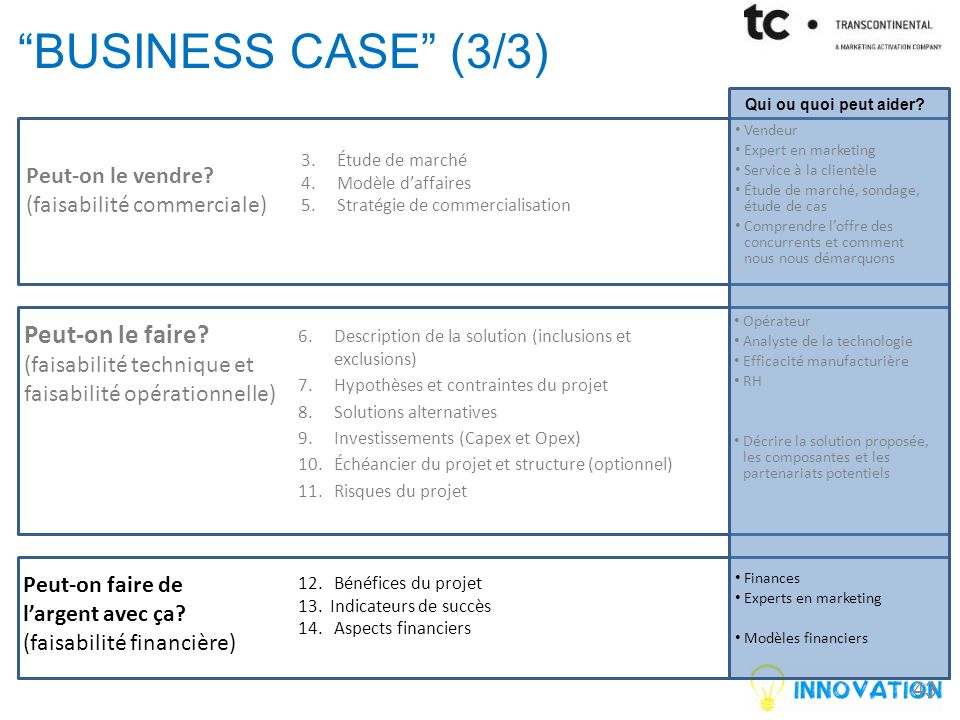 business case (3/3) Peut-on le faire Peut-on le vendre