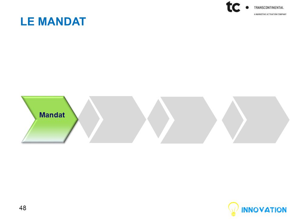 Le mandat Mandat Mandat