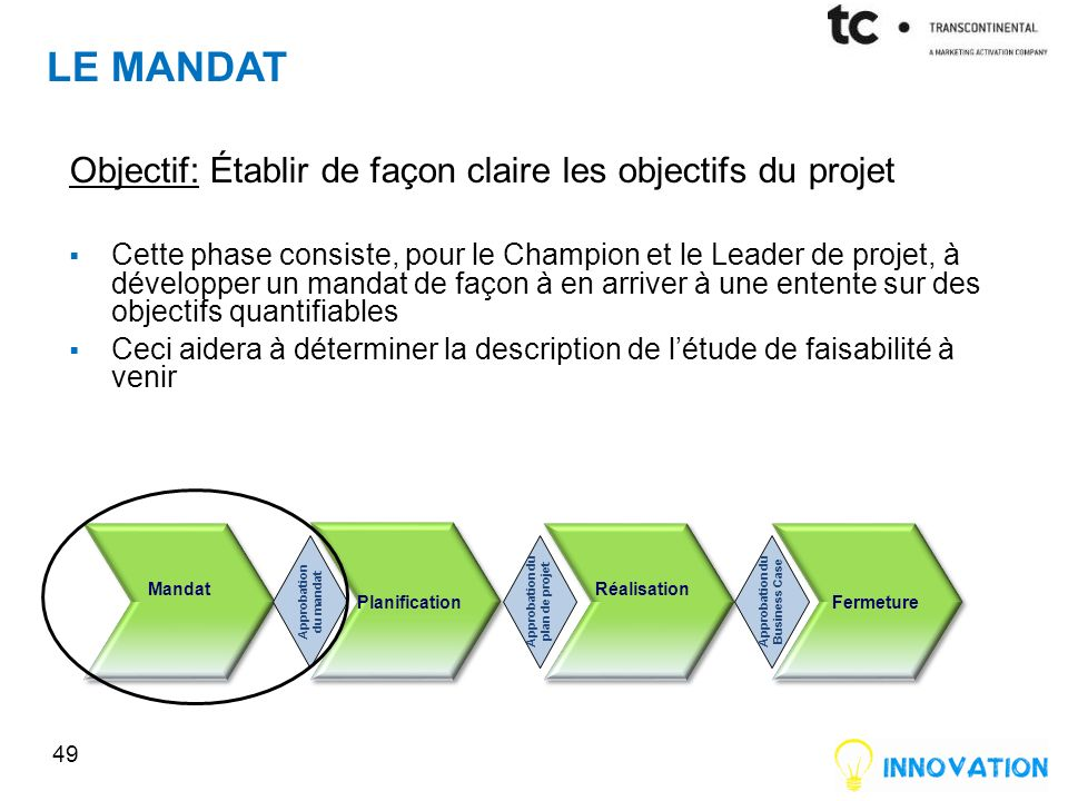 Approbation du plan de projet Approbation du Business Case