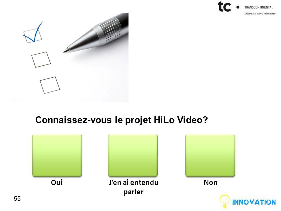 Connaissez-vous le projet HiLo Video