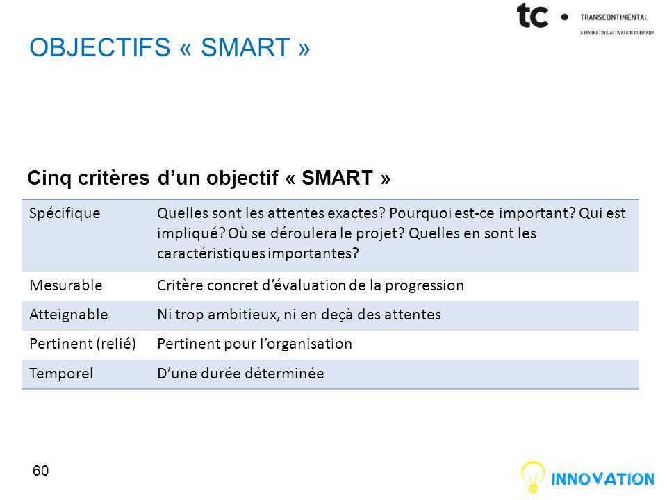 objectifs « SMART » Cinq critères d'un objectif « SMART » Spécifique