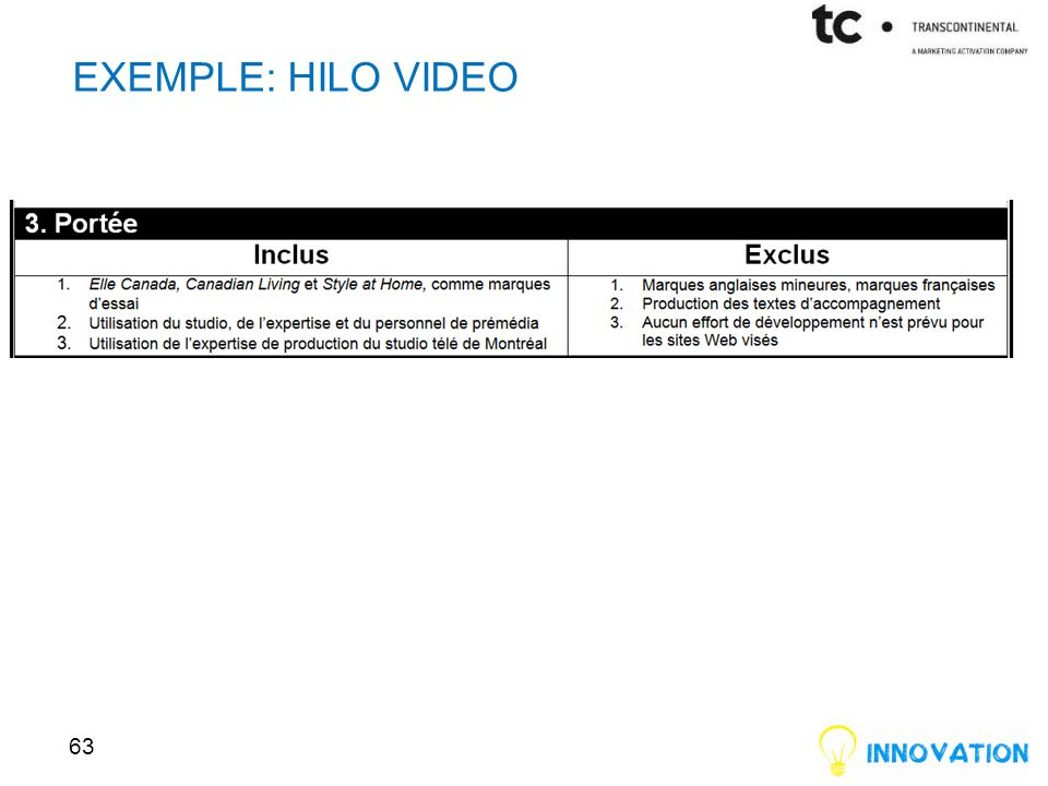 exemple: hiLo Video
