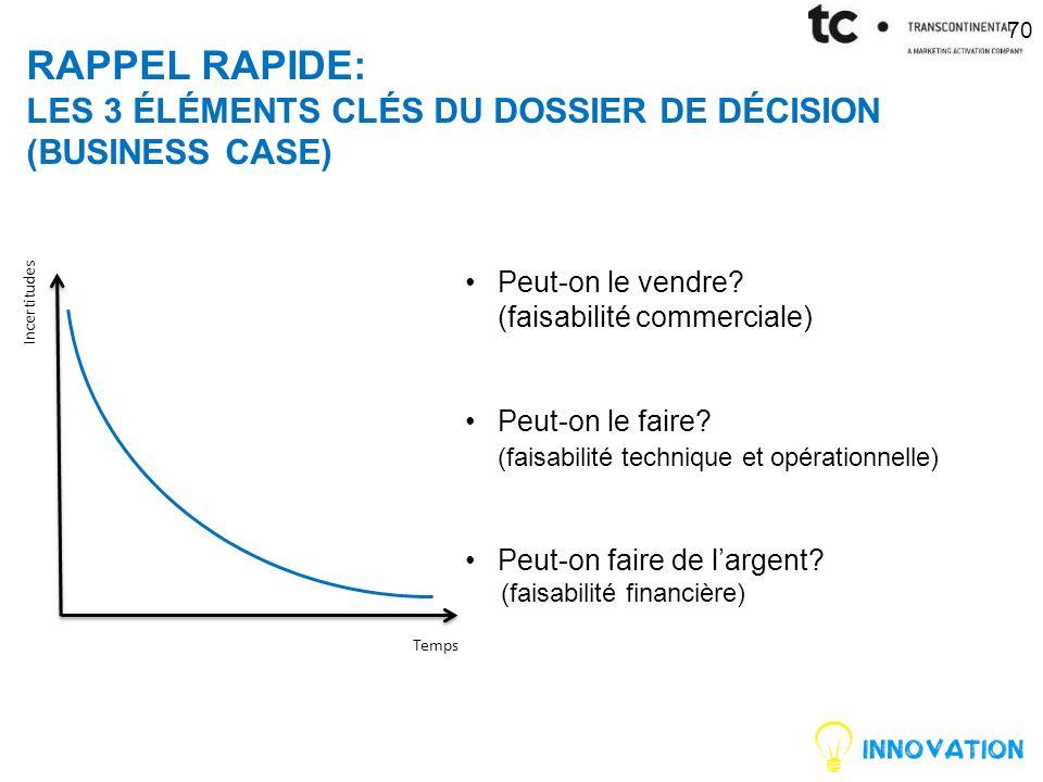 RAPPEL RAPIDE: les 3 éléments clés du dossier de décision (business Case)