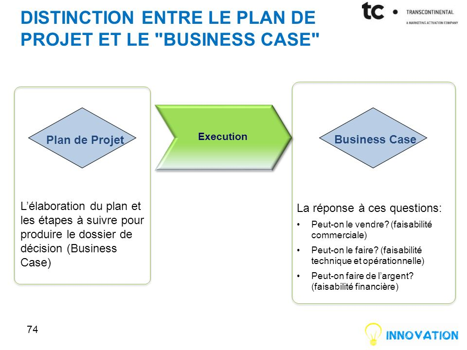 Distinction entre le plan de projet et le Business Case