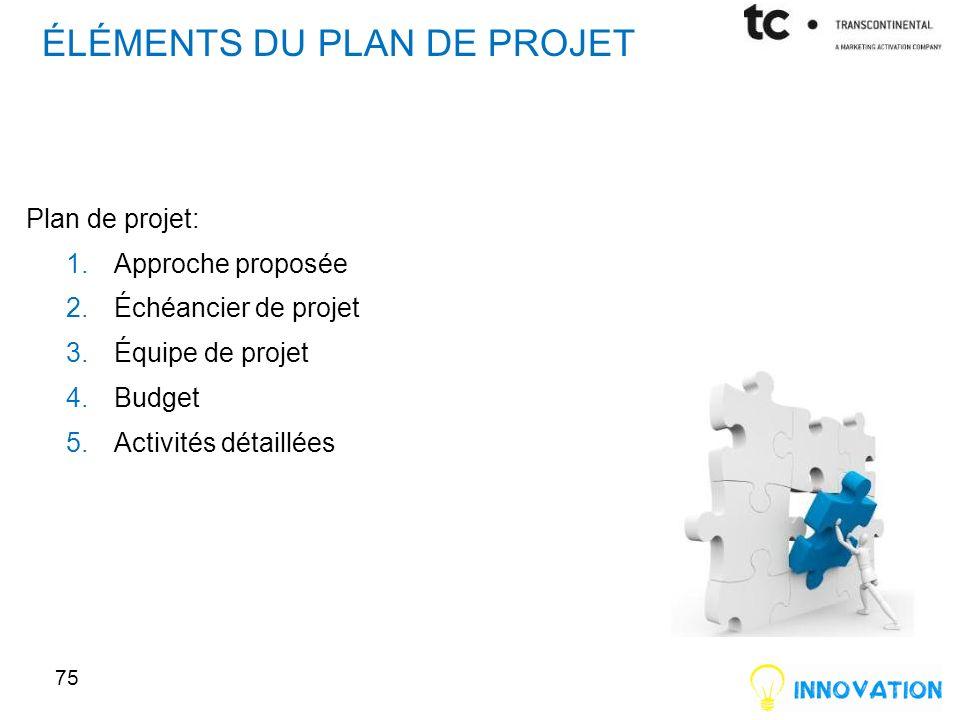 Éléments du plan de projet