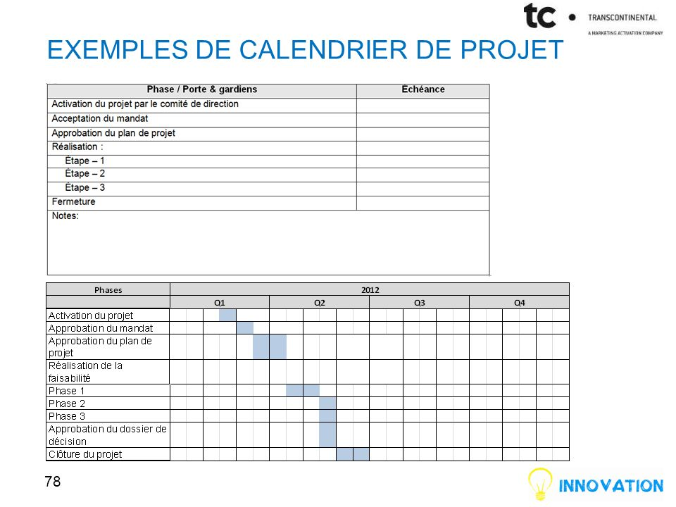 Exemples DE CALENDRIER DE Projet
