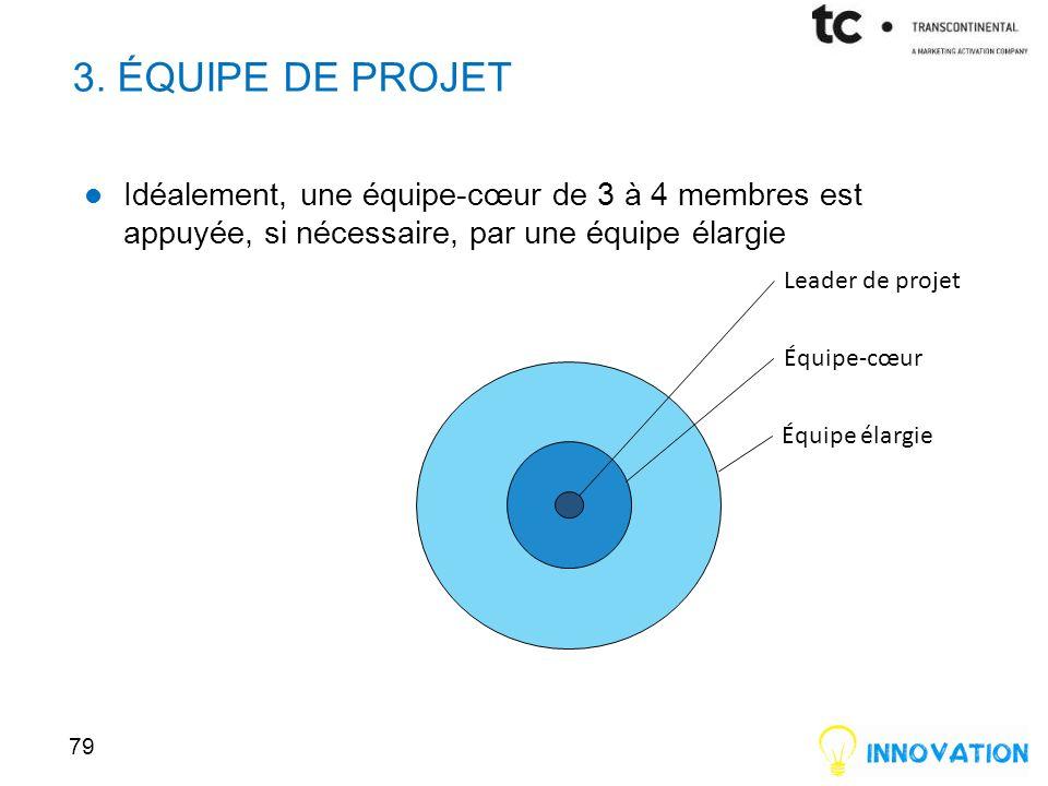 3. Équipe de Projet Idéalement, une équipe-cœur de 3 à 4 membres est appuyée, si nécessaire, par une équipe élargie.