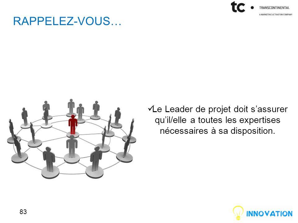 Rappelez-vous… Le Leader de projet doit s'assurer qu'il/elle a toutes les expertises nécessaires à sa disposition.