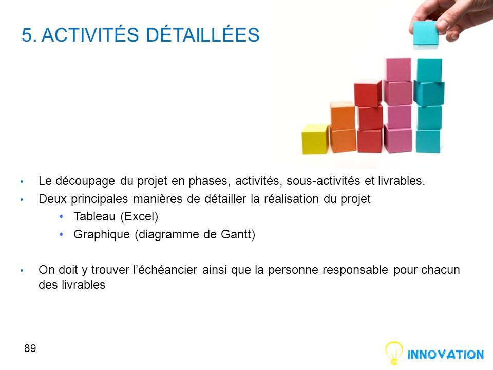 5. Activités détaillées Le découpage du projet en phases, activités, sous-activités et livrables.