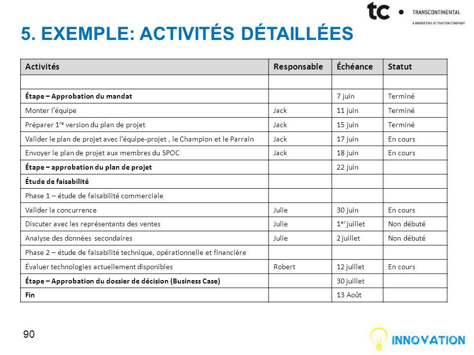 5. Exemple: activités détaillées
