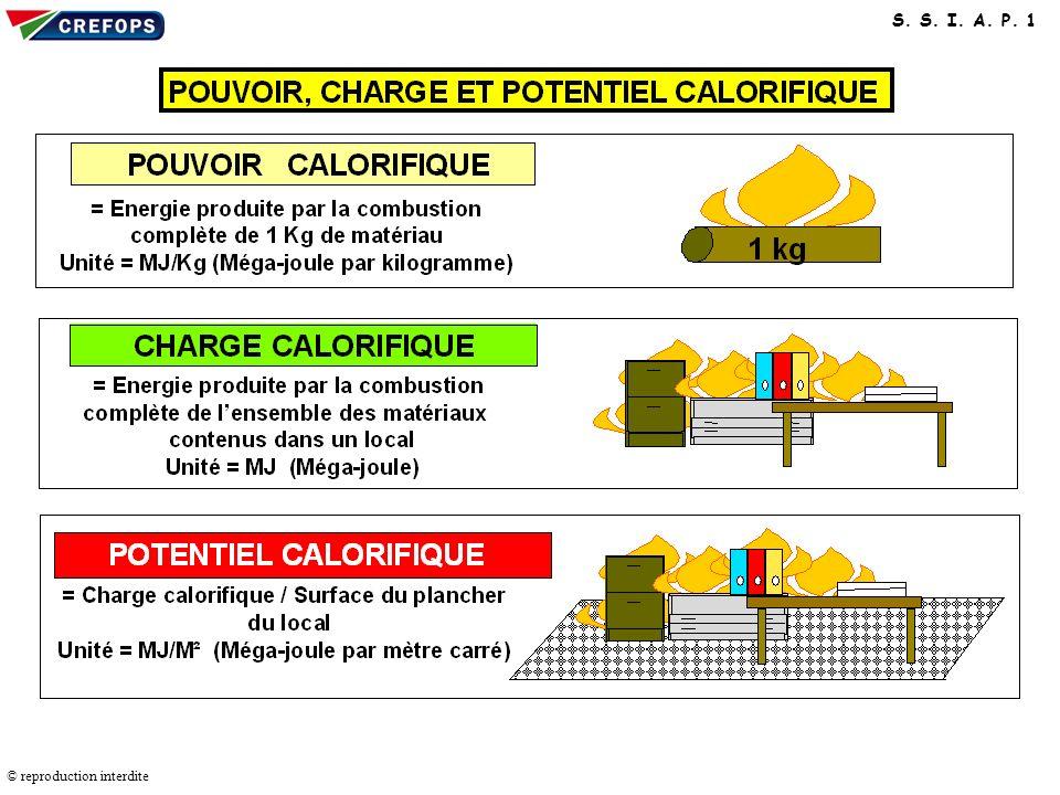 Def calorifique