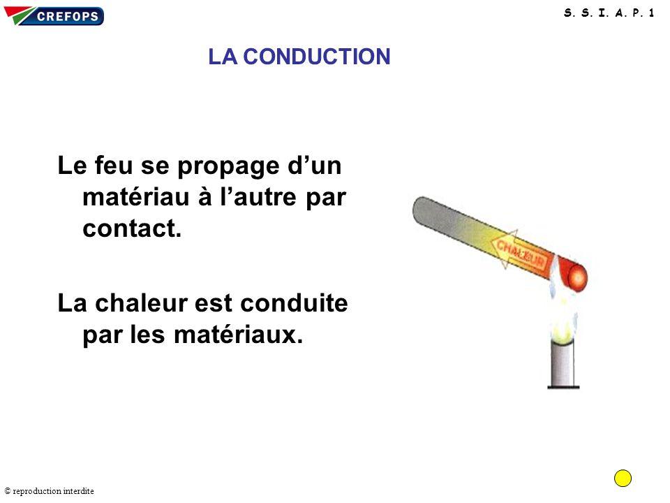 Le feu se propage d'un matériau à l'autre par contact.