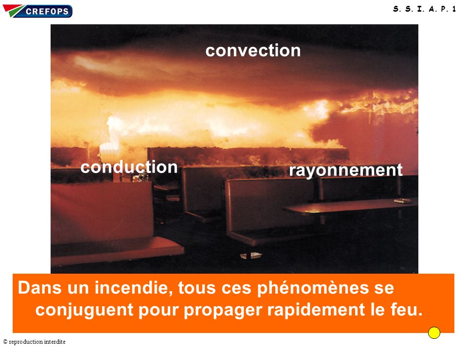 convection conduction. rayonnement.
