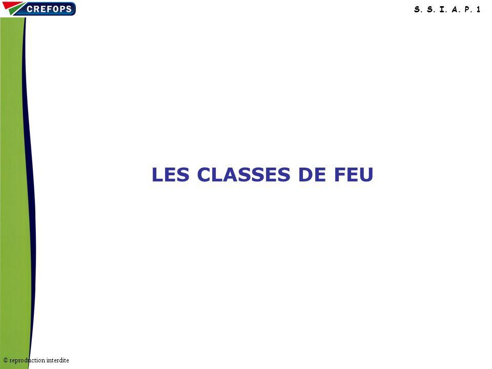 THÉORIE DU FEU LES CLASSES DE FEU