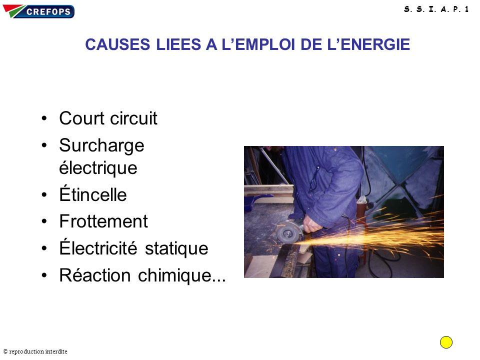 Causes dues à l'emploi de l'énergie