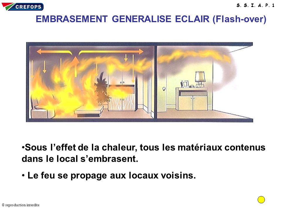 EMBRASEMENT GENERALISE ECLAIR (Flash-over)