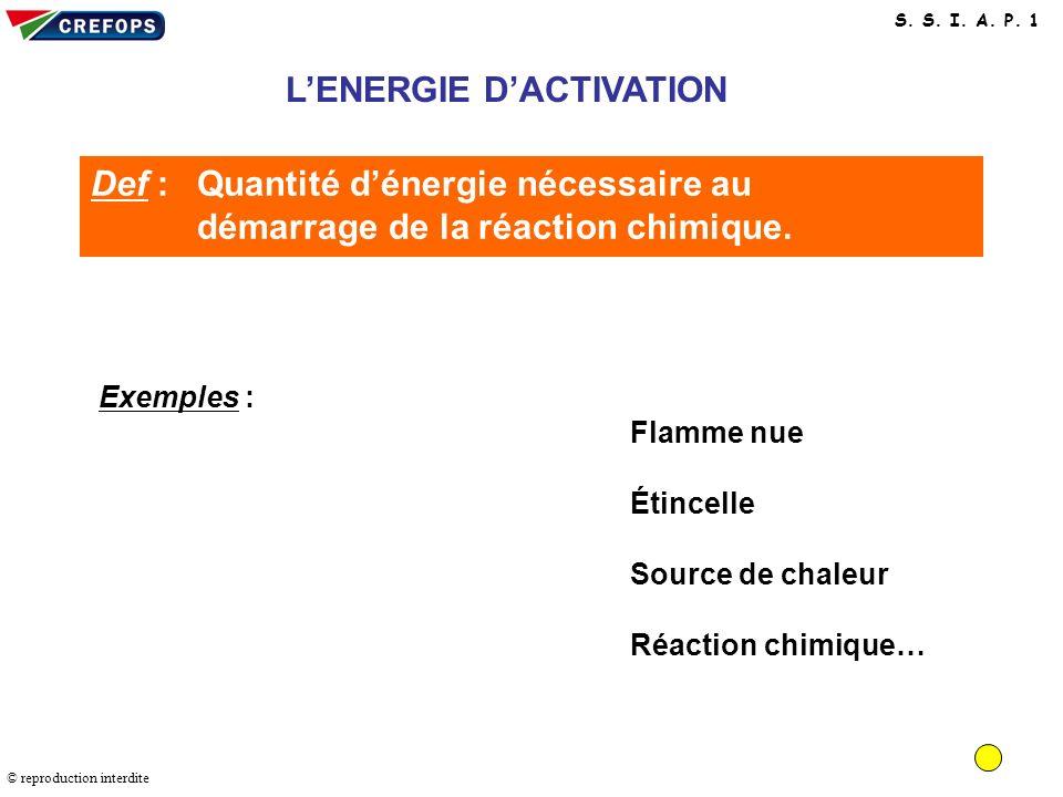L'ENERGIE D'ACTIVATION