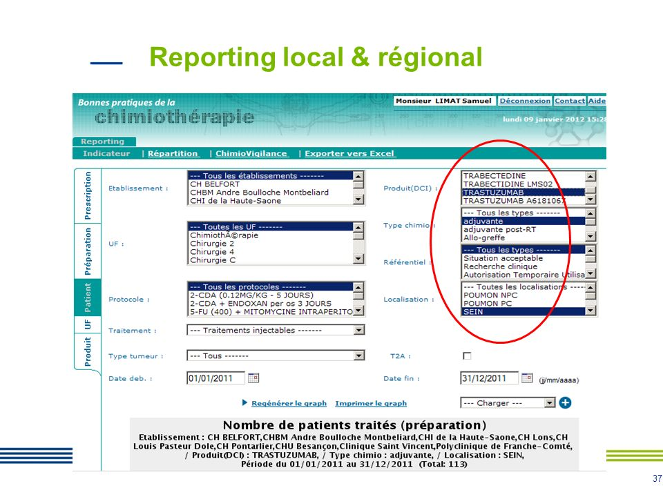 Reporting local & régional