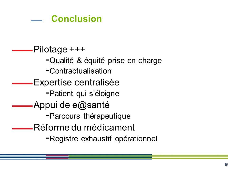 Expertise centralisée Appui de e@santé Réforme du médicament