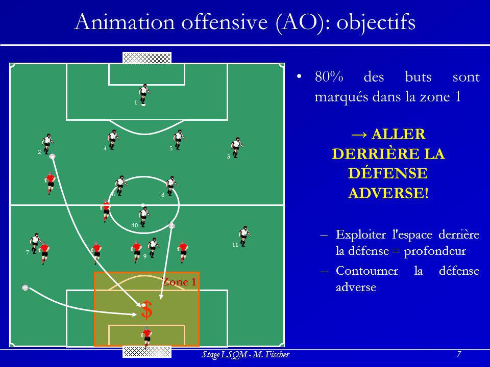 Animation offensive (AO): objectifs