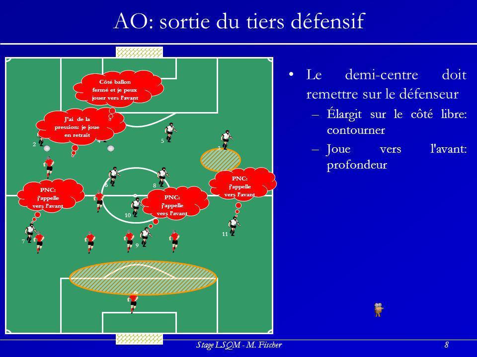 AO: sortie du tiers défensif