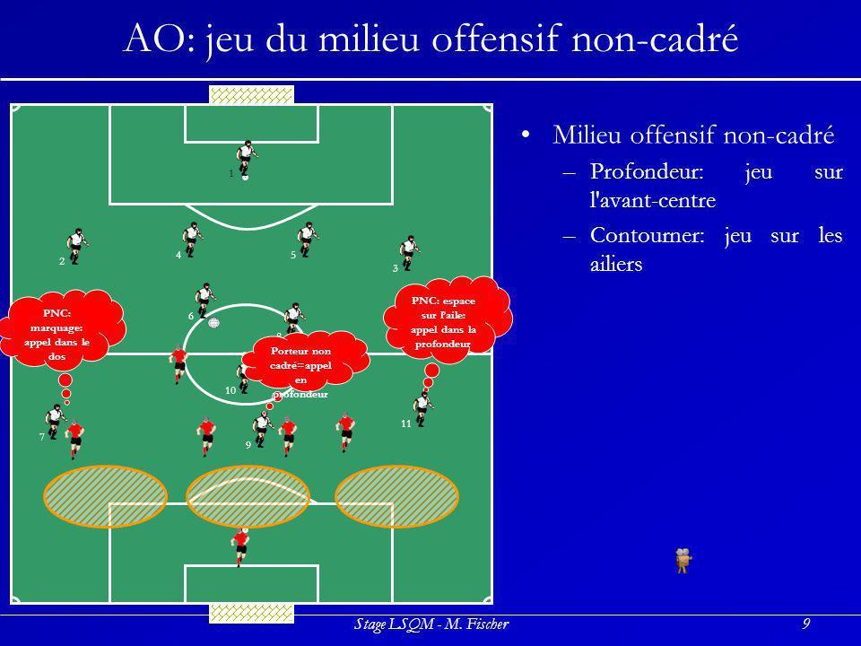 AO: jeu du milieu offensif non-cadré