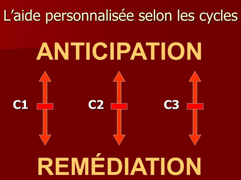 L'aide personnalisée selon les cycles