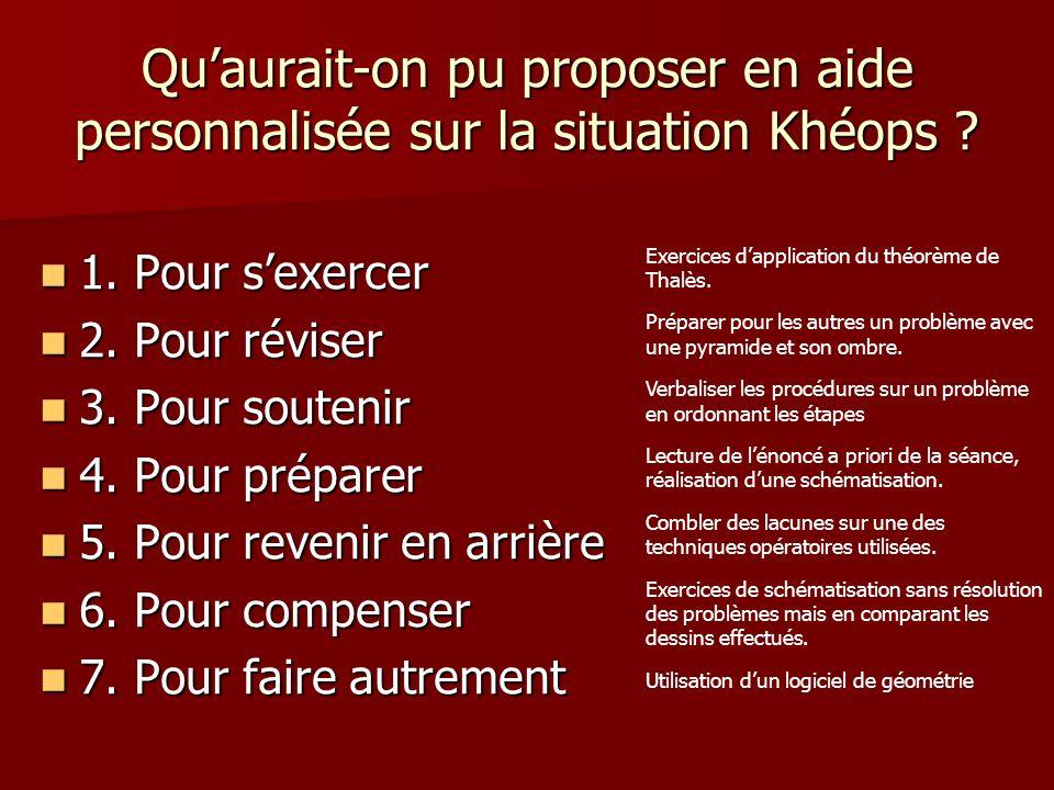 Qu'aurait-on pu proposer en aide personnalisée sur la situation Khéops