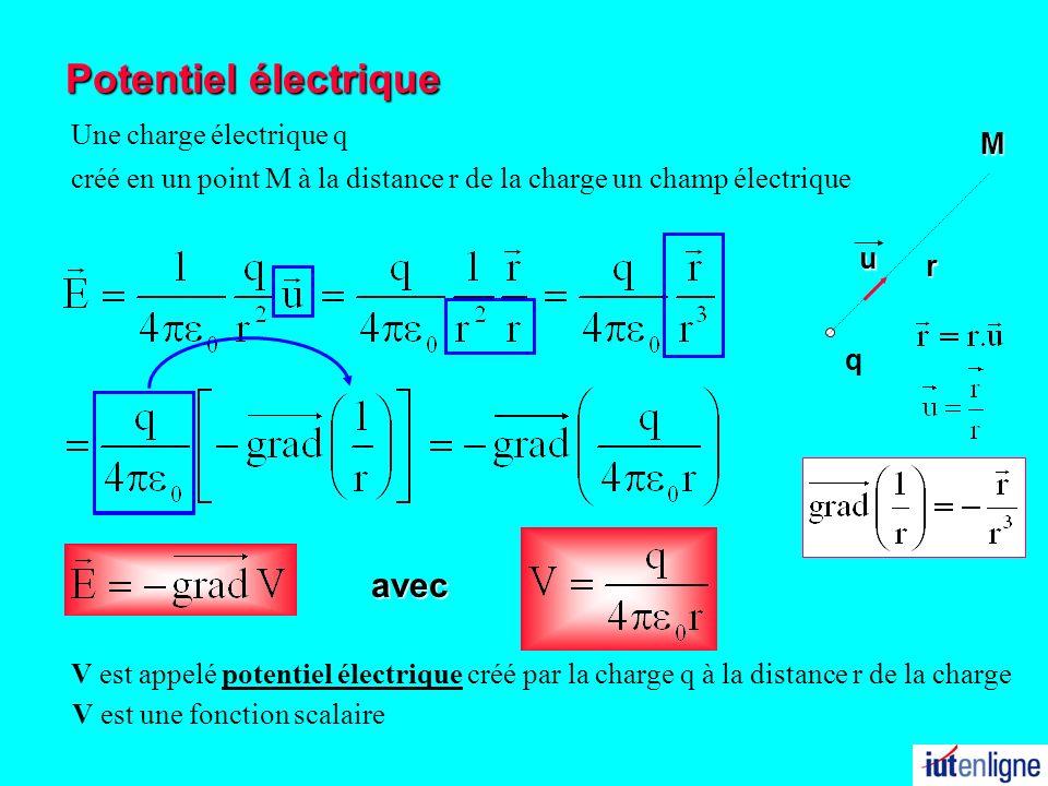 Potentiel électrique avec Une charge électrique q M