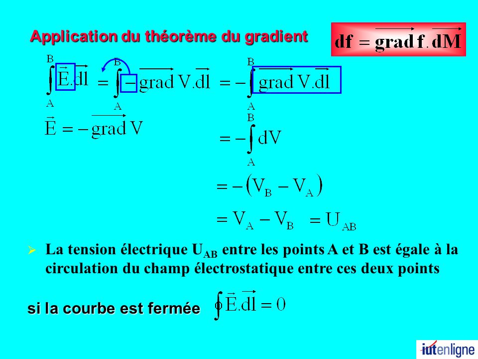 Application du théorème du gradient