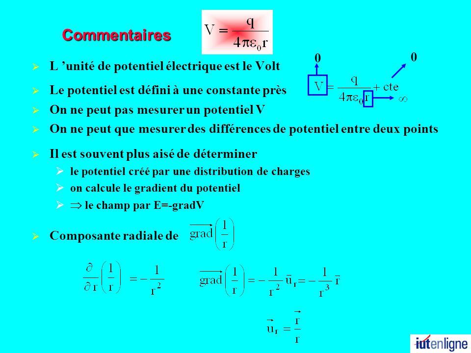Commentaires L 'unité de potentiel électrique est le Volt