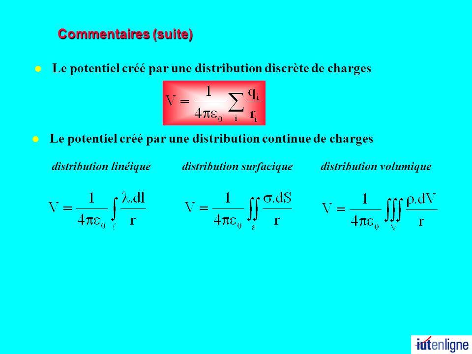 Le potentiel créé par une distribution discrète de charges