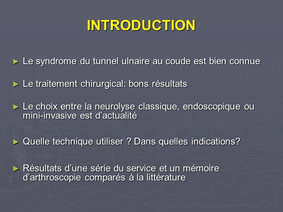 INTRODUCTION Le syndrome du tunnel ulnaire au coude est bien connue